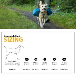 Ruffwear Full-Day Hiking Pack for Dogs